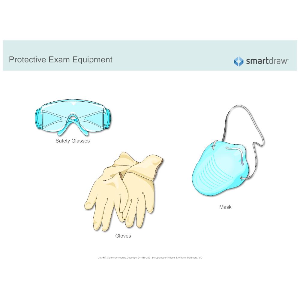 Example Image: Protective Exam Equipment