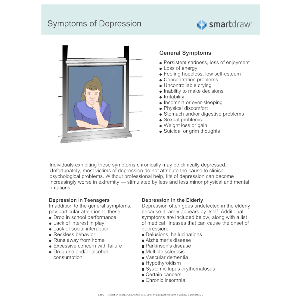 Example Image: Symptoms of Depression