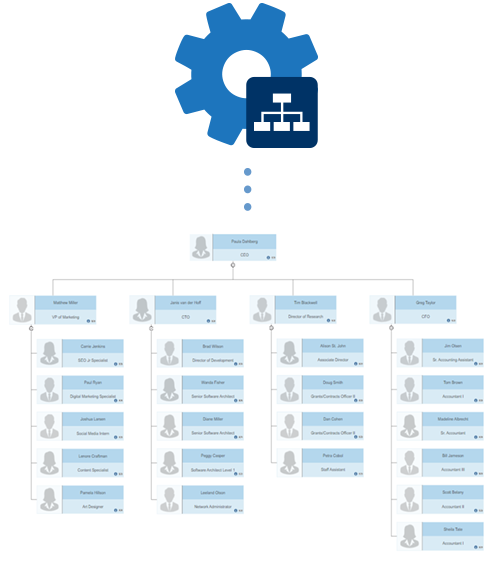 Generate org chart from data automatically
