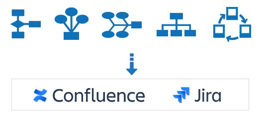 SmartDraw for Confluence and Jira - Atlassian Verified