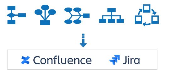 SmartDraw for Confluence and Jira - Atlassian Verified