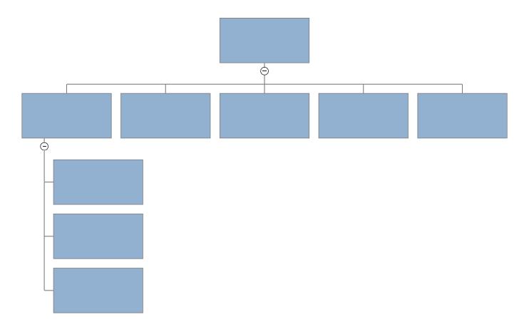 VisualScript blank org chart