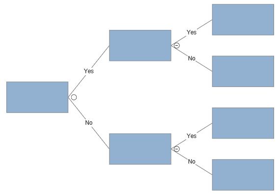 VisualScript decision tree children