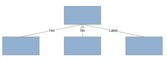 VisualScript downward decision tree