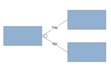 VisualScript simple decision tree