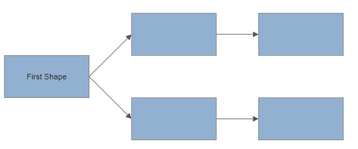VisualScript split path flowchart