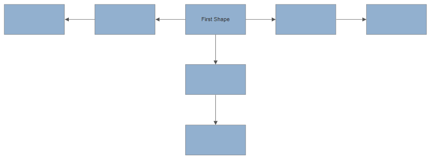Visualizing a flowchart with three different directions