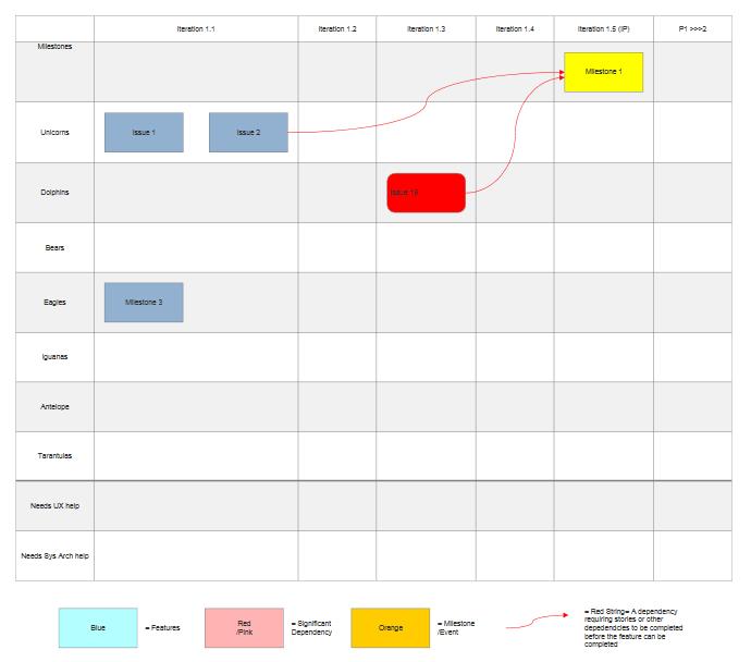 VisualScript grid