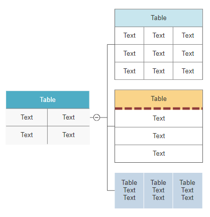 Visualscript table with table shapes