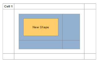 VisualScript colored nested table shape