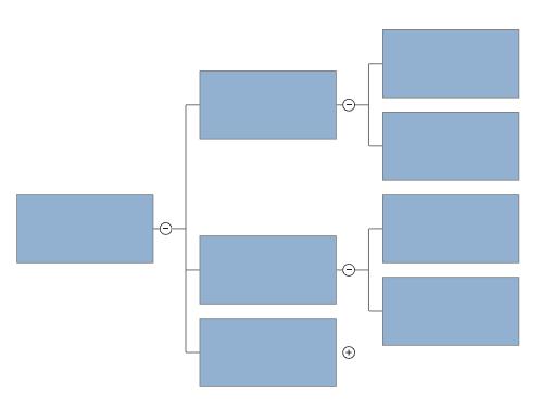 VisualScript tree diagram collapsed