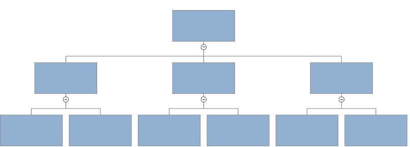 VisualScript even arrangement