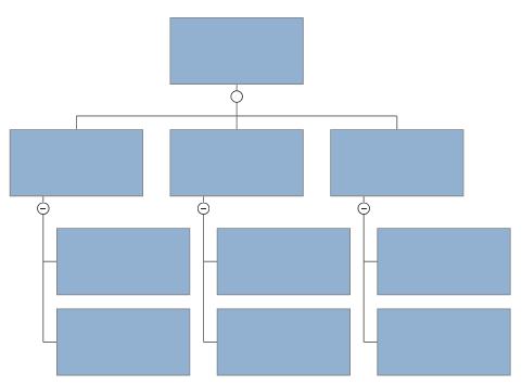 VisualScript tree diagram many shapes