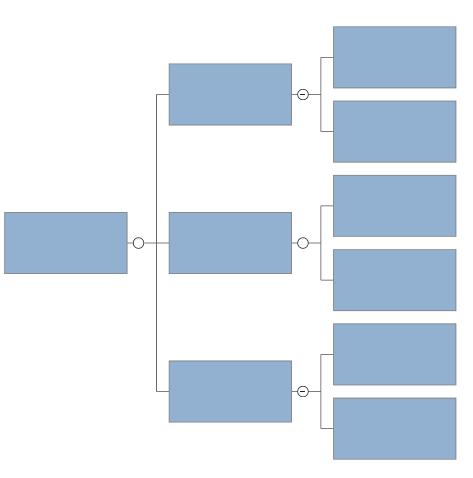 VisualScript tree diagram sideways