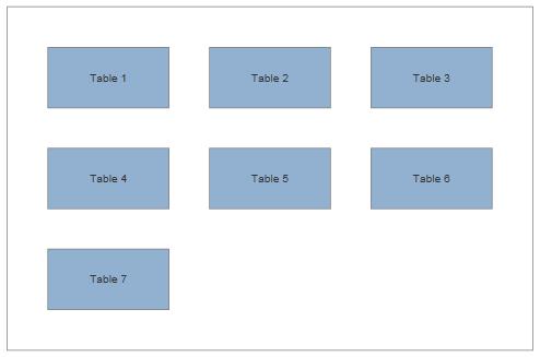 VisualScript shape set to square arrangement