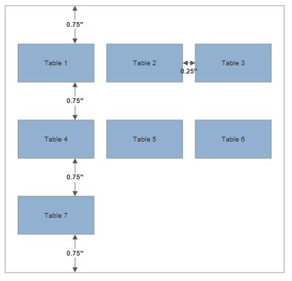 VisualScript row spacing