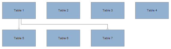 VisualScript shape row with connectors
