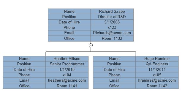 VisualScript table data