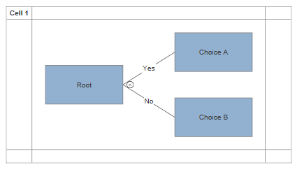 VisualScript nine cell table