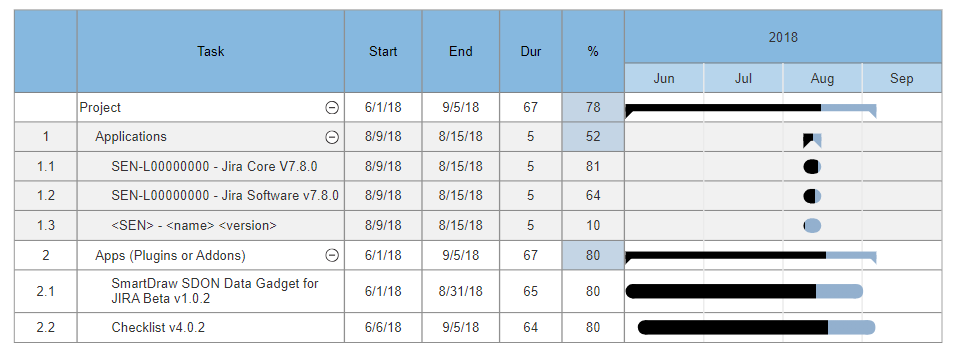 VisualScript gantt chart