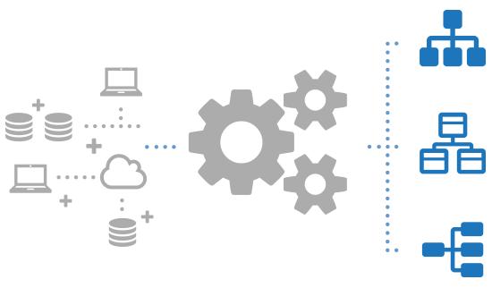 SmartDraw simple to use API