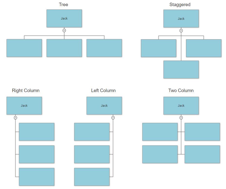 VisualScript arrangements