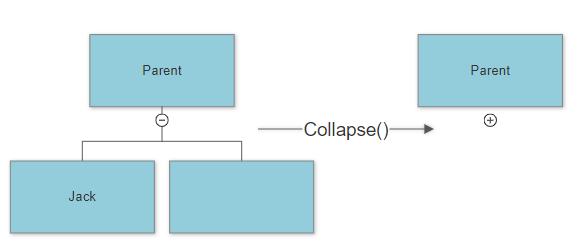 VisualScript collapse
