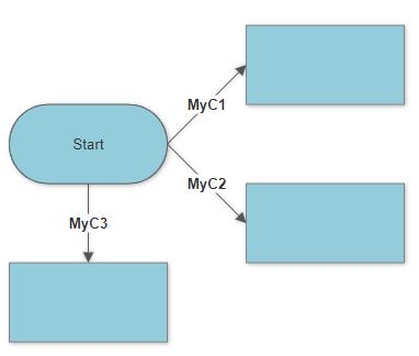 VisualScript directions