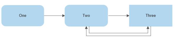 VisualScript return line