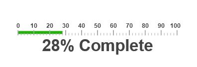 Linear gauge with bar indicator