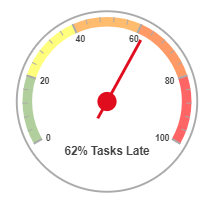 Minimal radial gauge