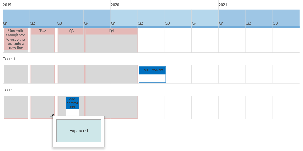 Add an ExpandedView diagram to a timeline