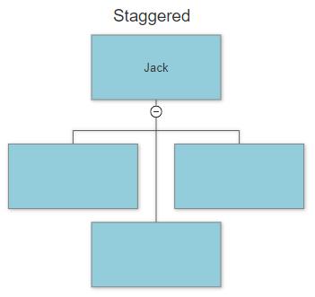 VisualScript set arrangement