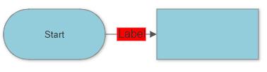 VisualScript set fill color