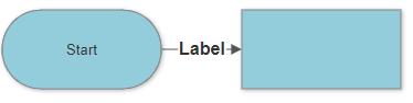 VisualScript set text bold