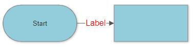 VisualScript set text color