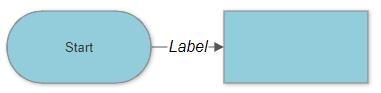 VisualScript set text italic