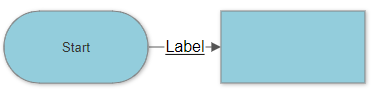 VisualScript set text underline