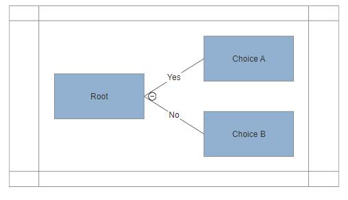 VisualScript table with shape connector parent