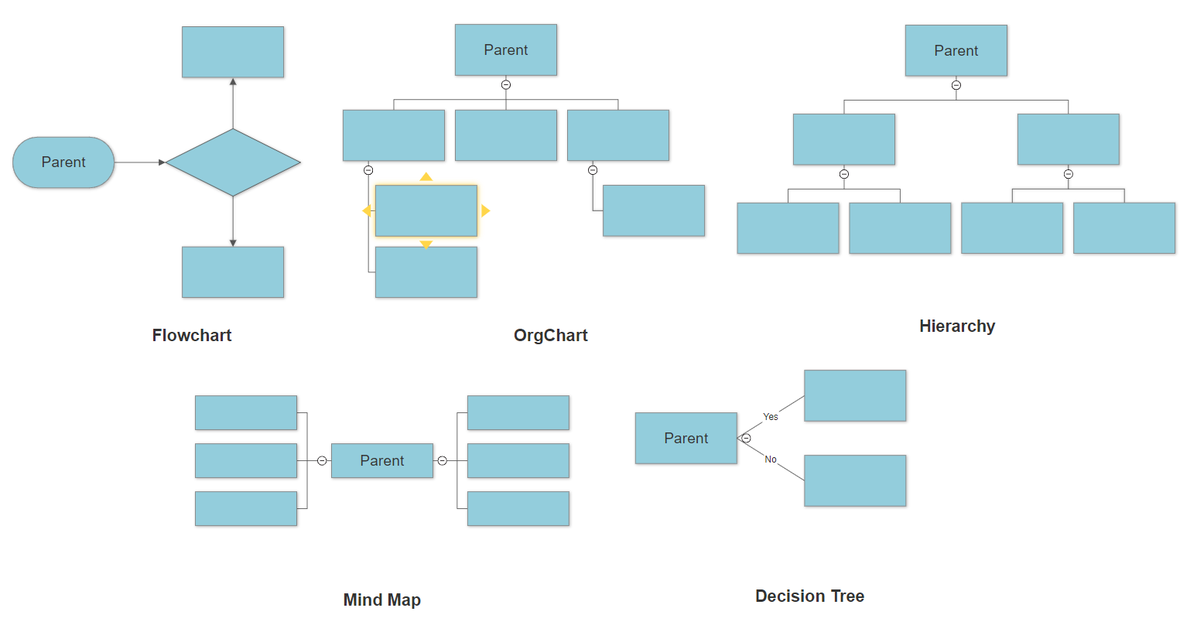 VisualScript set shape connector type