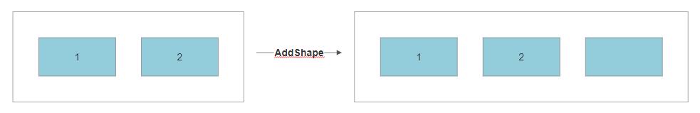 VisualScript add shape