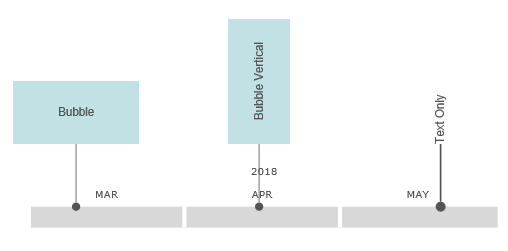 VisualScript timeline bubble shape