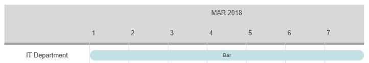 VisualScript timeline duration
