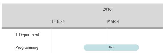 VisualScript timeline event position grid