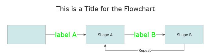 VisualScript title