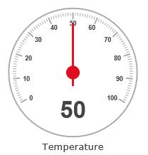 Basic gauge