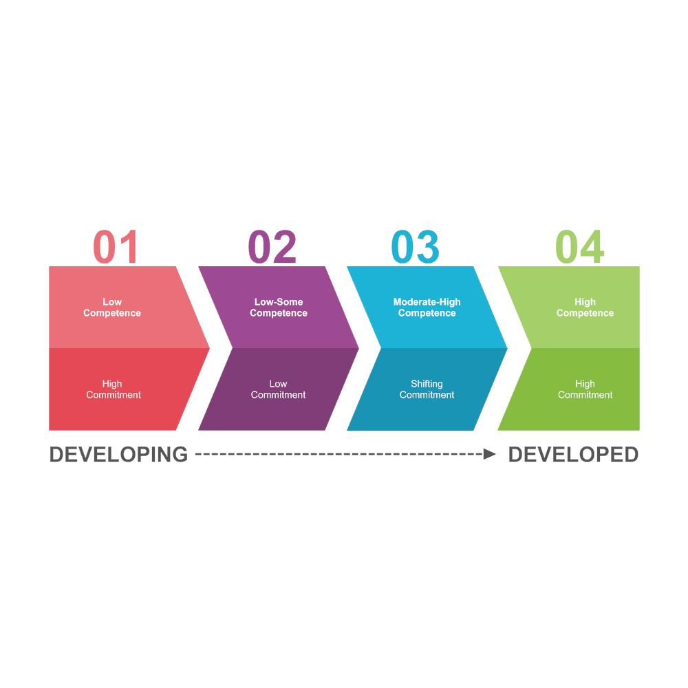 Example Image: Development Model 01