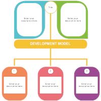 Development Model 04