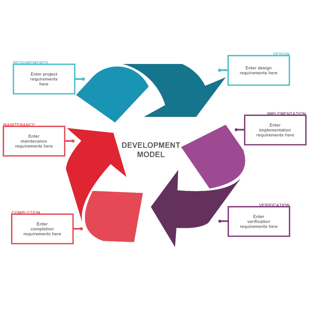 Example Image: Development Model 08