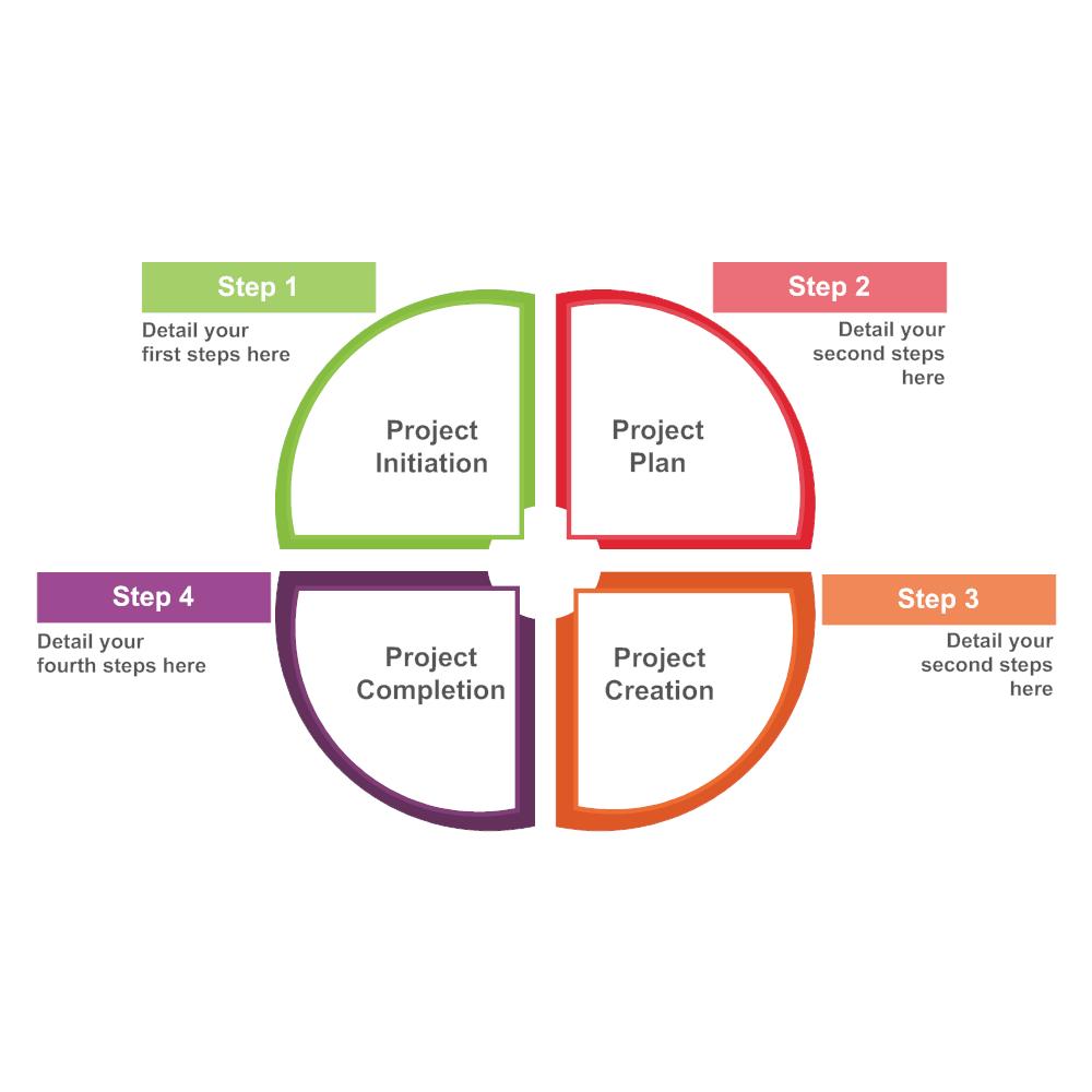 Example Image: Development Model 10